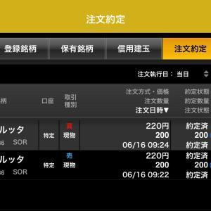 【株式投資】6/16お取引損切り→買い戻しとFOMCドル円