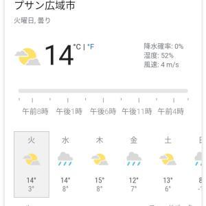 今日の釜山の気候と服装♪