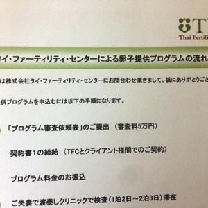 TFC・ティーエフシー 格付け、評判、口コミ (各付日:2019.2.25更新)