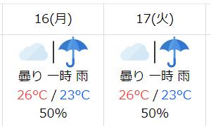 【セントライト記念2019】追い切り(調教)評価BEST3