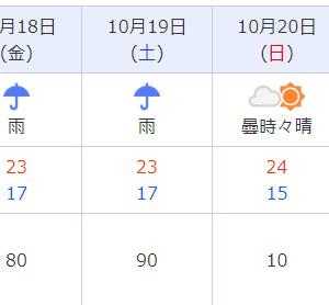 菊花賞2019出走予定馬道悪の巧拙|追い切り(調教)よりも重要なポイント