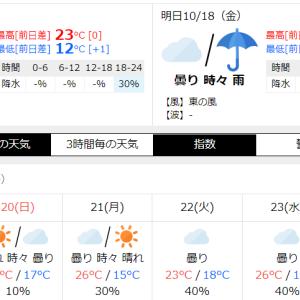 菊花賞2019追い切り(調教)評価BEST3+α