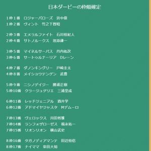 日本ダービー2019予想 枠順確定後の見解とコース解説サートゥルは?