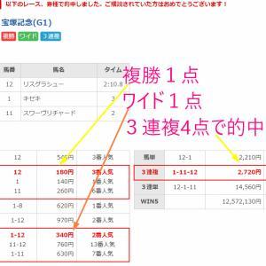 函館記念2019軸馬予想