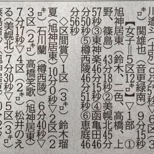 T川先生率いる湧別中出場の第38回北海道中学校駅伝競走大会男子