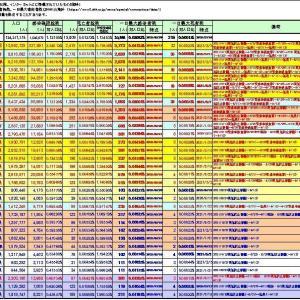 【社会】緊急事態宣言・まん延防止等重点措置対象地域の拡大