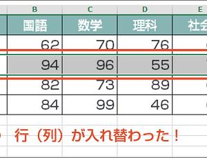 簡単!Excel豆知識! ハロー!パソコン教室イトーヨーカドー弘前校