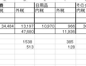 ■1ヶ月の集計(2020年3月)