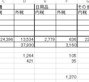 ■1ヶ月の集計(2020年4月)