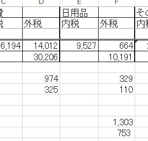 ■1ヶ月の集計(2020年10月)