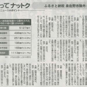 ふるさと納税 泉佐野市除外 新制度巡り総務省と対立─京都新聞より