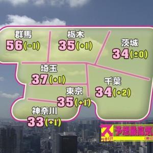 【悲報】AKB48チーム8清水麻璃亜さん…もしかしたらヤバいかも……