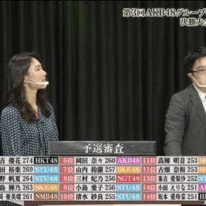 【AKB48G】歌唱力No. 1 決定戦・ヲタ「審査採点 初日より2日目の方が有利なのでは?」→竹中P「そういった意見は何件も来た。」【AKB48/SKE48/NMB48/HKT48/NGT48/STU48/チーム8】