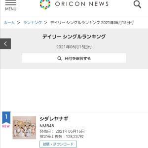 【速報】NMB48 25thシングル「シダレヤナギ」初日売上128,237枚