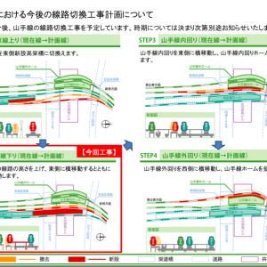 【旅行】湘南新宿ライン・埼京線の渋谷駅が近くなる!