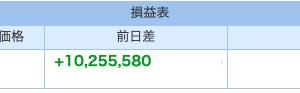 【ファイナンス】だいぶ戻ってきた株式資産