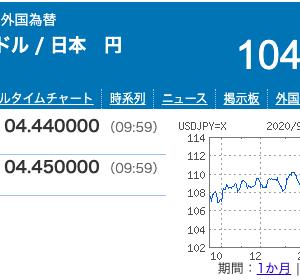 【ファイナンス】円高が進んでる、ちょっといやな円高だ