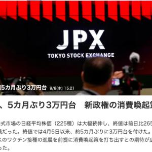 【ファイナンス】待ってたぜ日経平均30,000円!