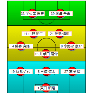 序盤の天王山