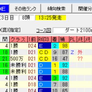 【10月15日(火)の平場予想&買い目】