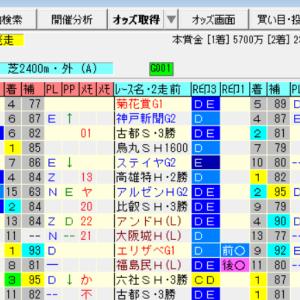 【日経新春杯2020の予想】
