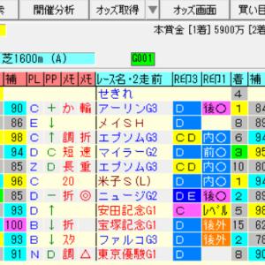 【富士ステークス2020の予想】