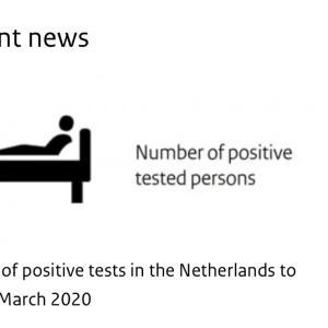 オランダ 最新 新型コロナウイルス関連情報 3月18日