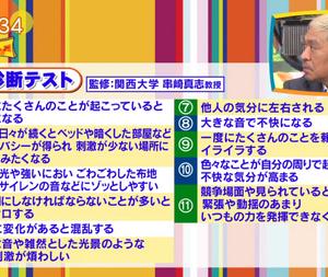 【ワイドショー】田村淳が公表したHSP診断テスト画像