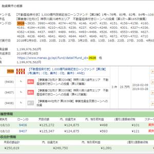 maneo 川崎遅延案件、不動産販売を積極的に行う方針に変更!