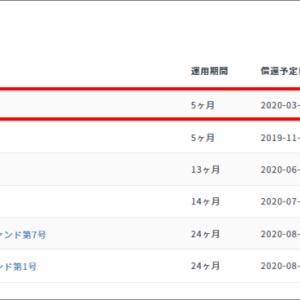 クラウドバンク キャシュバックキャンペーンに50万円投資、千円をもらいました。