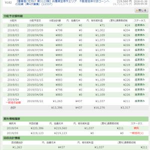 maneoマーケット保証人追い込みか、22万円万円投資中宝塚遅延案件引き伸ばしにプッツン?