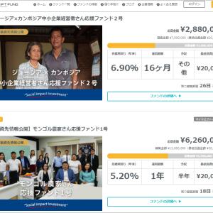 ネクストシフトファンドに20万円追加投資しました。