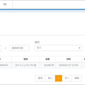 FX、1万円プレゼントは、倍の2万円だった!トレイダーズ証券に感謝を込めて!