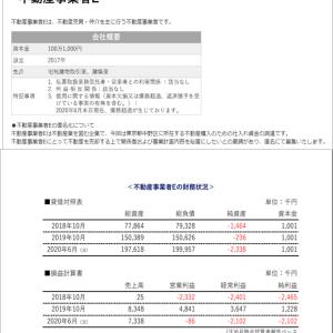 クヤシー!SAMURAI日本保証 保証付きファンド10号に投資失敗、比較できず