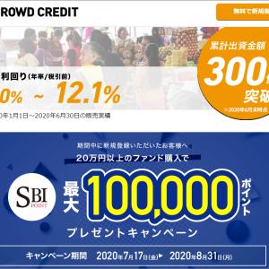 累計出資金額300億円突破!クラウドクレジットが新規会員登録で最大20万円相当のポイントゲットチャンス