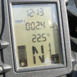 3月で20℃超え!