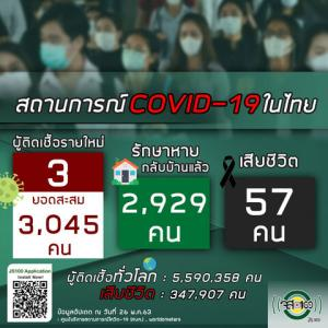 【世界の遊び場;総括】5月26日タイの新型コロナウイルス感染状況