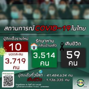 【世界の遊び場;総括】10月22日 タイの新型コロナウイルス感染者状況
