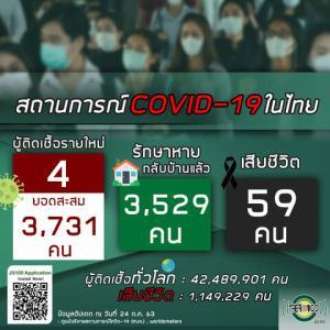 【世界の遊び場;総括】10月24日 タイの新型コロナウイルス感染者状況