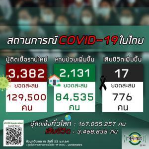 【世界の遊び場;総括】2021年05月23日 タイ及びアジア周辺諸国の新型コロナウイルス感染者状況