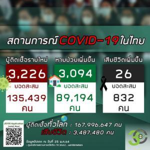 【世界の遊び場;総括】2021年05月25日 タイ及びアジア周辺諸国の新型コロナウイルス感染者状況