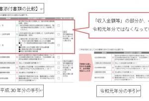 申告書等の添付書類の省略について