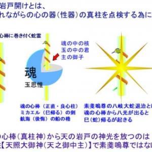 霊学?18 日本神話の天の岩戸開けと、旧約聖書の【割礼】との間に連動する共通項