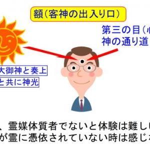 霊学?65 太陽をお天道様と拝む。人の額の心眼の部分を通じて太陽光で自己の魂を浄化する