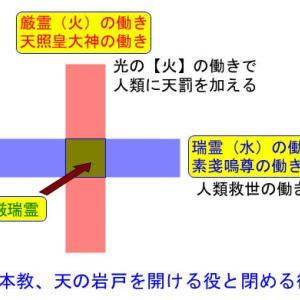 霊学?82  日本神話の天照大御神も素戔嗚尊も神の舞台の役者。天の岩戸開け神話を仕組んだ創造神の意図は?