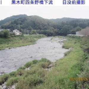 矢部川夕方の水量