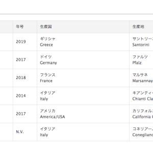第4回 ブラインドテイスティングコンテスト結果発表!!!