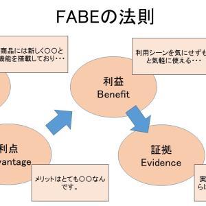 FABE(ファブ)の法則について