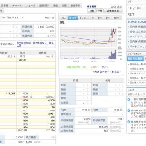 株価暴落中。それでもプラス❤️