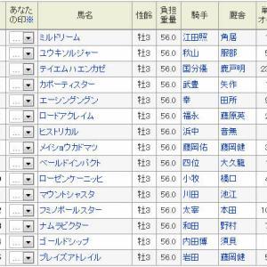 神戸新聞杯の前日予想だけど、ゴールドシップで決まりなのでは!?